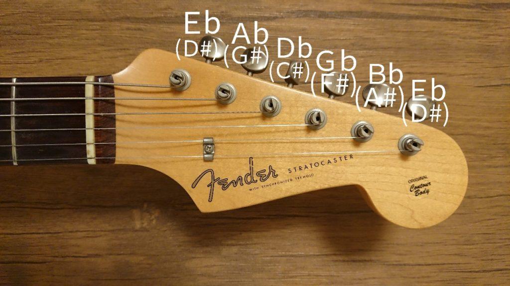 ギターのペグとハーフチューニング時の音の配列